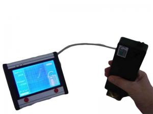 Test instrument FMH